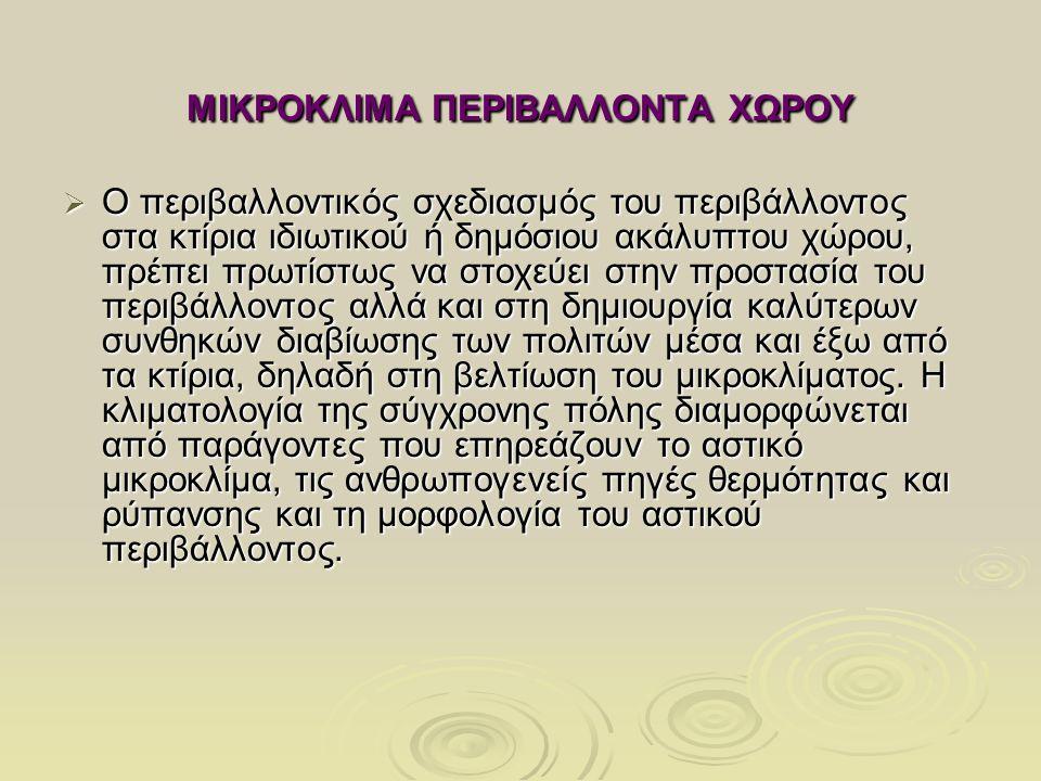 ΜΙΚΡΟΚΛΙΜΑ ΠΕΡΙΒΑΛΛΟΝΤΑ ΧΩΡΟΥ