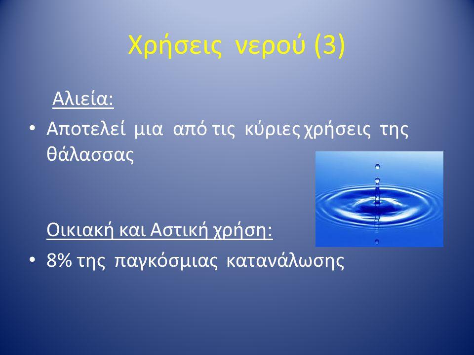 Χρήσεις νερού (3) Αλιεία: