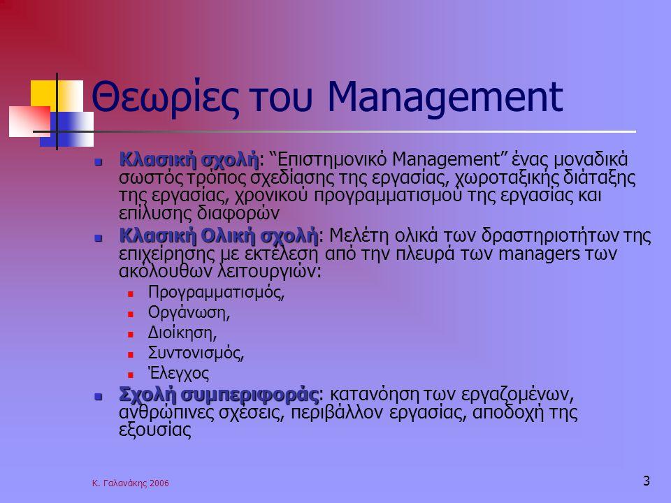Θεωρίες του Management