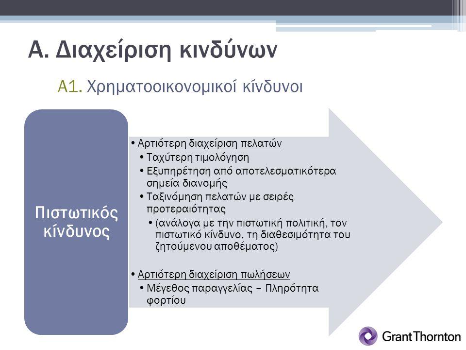 Α. Διαχείριση κινδύνων Α1. Χρηματοοικονομικοί κίνδυνοι