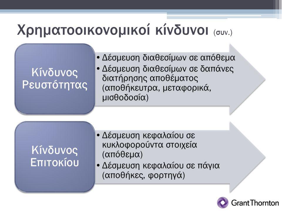 Χρηματοοικονομικοί κίνδυνοι (συν.)