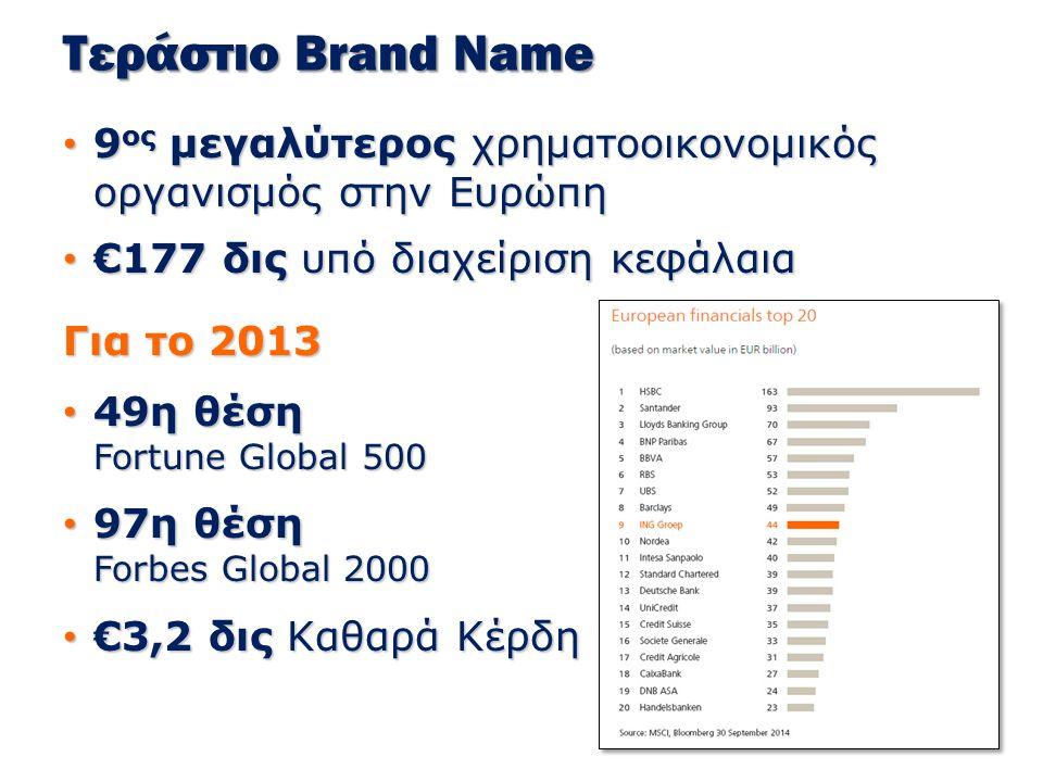 Τεράστιο Brand Name 9ος μεγαλύτερος χρηματοοικονομικός οργανισμός στην Ευρώπη. €177 δις υπό διαχείριση κεφάλαια.