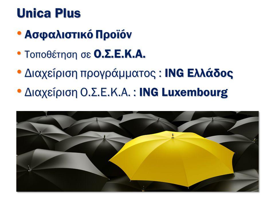 Unica Plus Ασφαλιστικό Προϊόν Διαχείριση προγράμματος : ING Ελλάδος