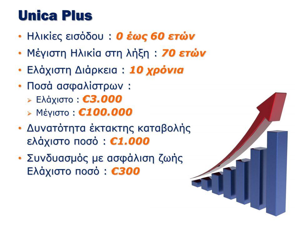 Unica Plus Ηλικίες εισόδου : 0 έως 60 ετών