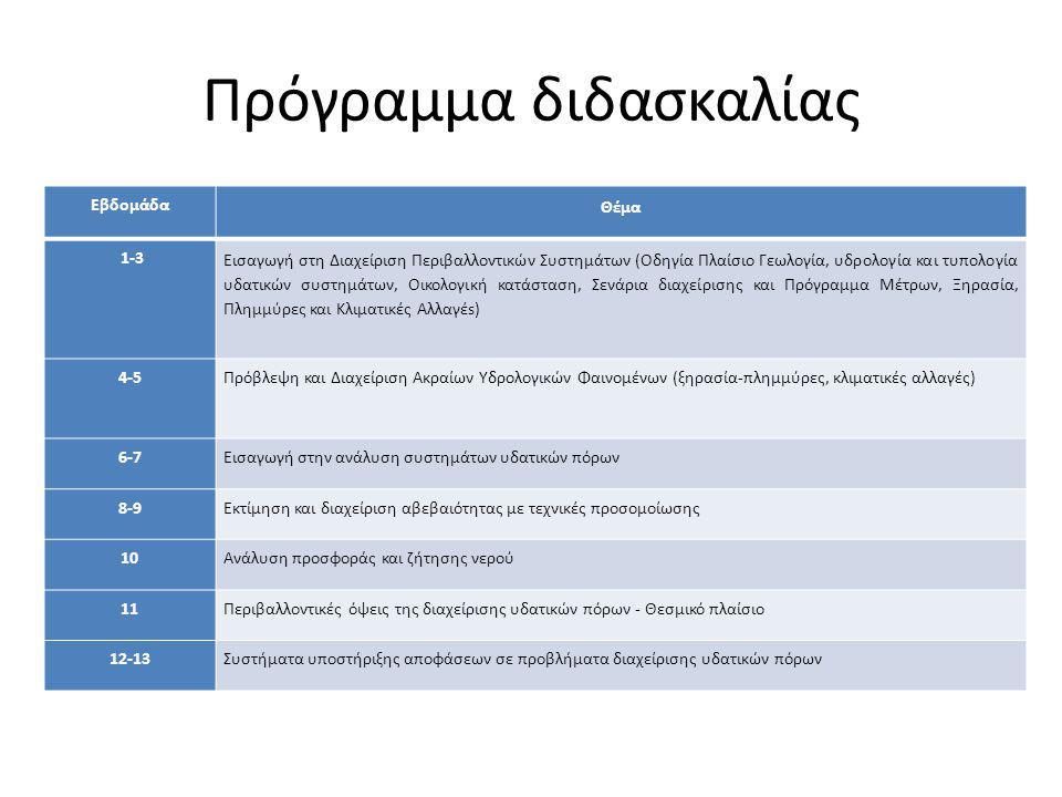 Πρόγραμμα διδασκαλίας