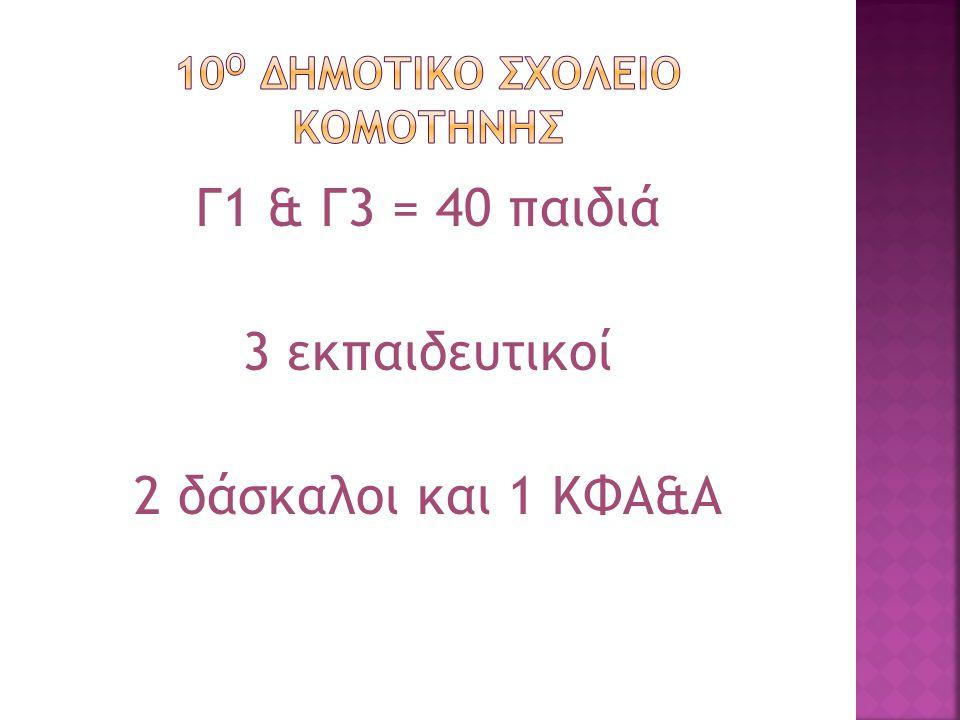 10ο Δημοτικο σχολειο κομοτηνησ