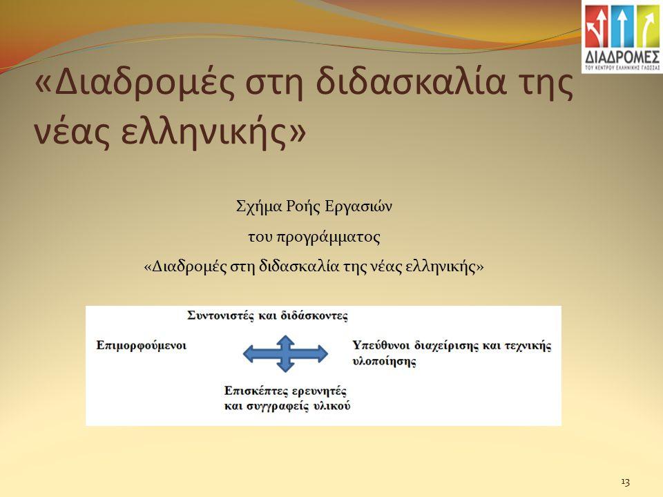 «Διαδρομές στη διδασκαλία της νέας ελληνικής»