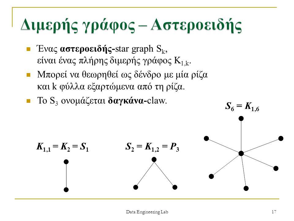 Διμερής γράφος – Αστεροειδής