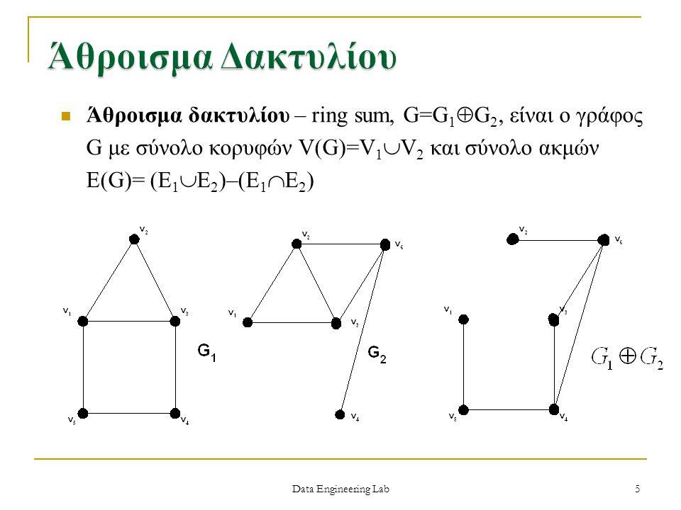 Άθροισμα Δακτυλίου Άθροισμα δακτυλίου – ring sum, G=G1G2, είναι ο γράφος G με σύνολο κορυφών V(G)=V1V2 και σύνολο ακμών E(G)= (E1E2)–(E1E2)