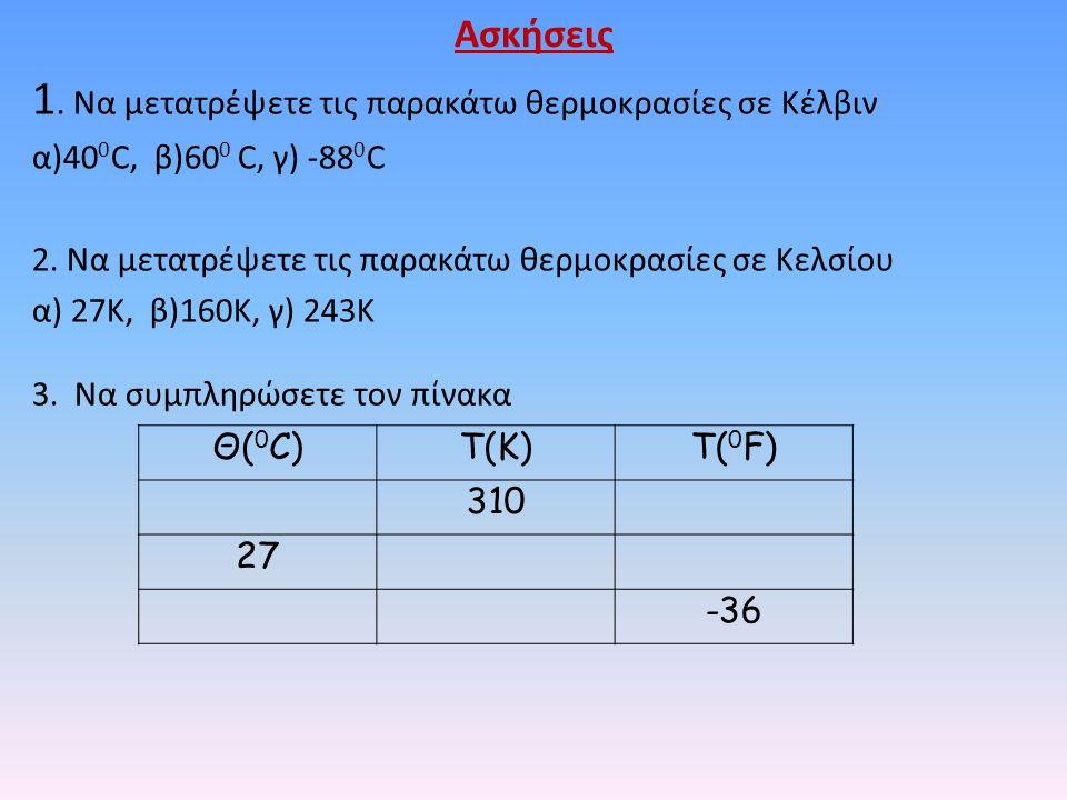 1. Να μετατρέψετε τις παρακάτω θερμοκρασίες σε Κέλβιν