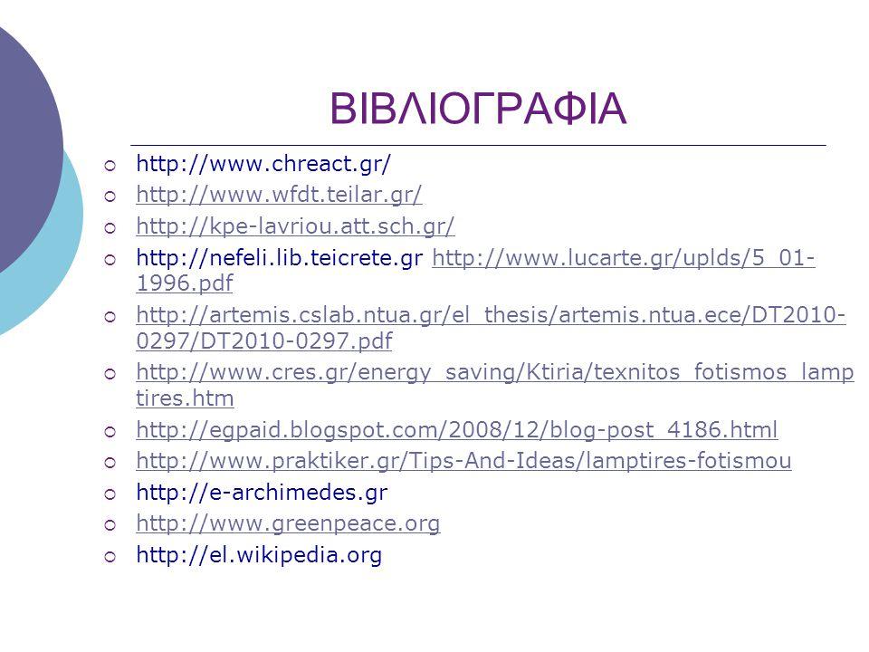 ΒΙΒΛΙΟΓΡΑΦΙΑ http://www.chreact.gr/ http://www.wfdt.teilar.gr/