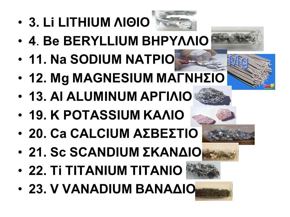 3. Li LITHIUM ΛΙΘΙΟ 4. Be BERYLLIUM ΒΗΡΥΛΛΙΟ. 11. Na SODIUM ΝΑΤΡΙΟ. 12. Mg MAGNESIUM ΜΑΓΝΗΣΙΟ. 13. Al ALUMINUM ΑΡΓΙΛΙΟ.