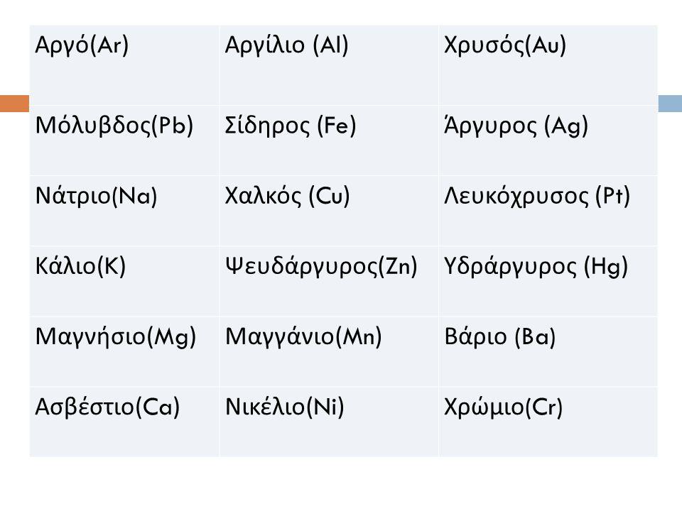 Αργό(Ar) Αργίλιο (Al) Χρυσός(Au) Μόλυβδος(Pb) Σίδηρος (Fe) Άργυρος (Ag) Νάτριο(Na) Χαλκός (Cu)