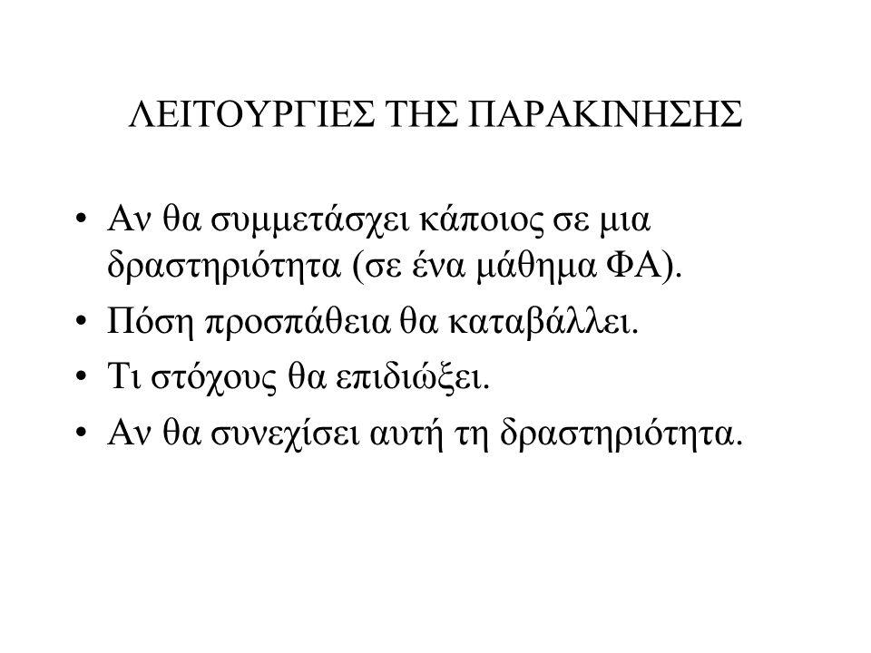 ΛΕΙΤΟΥΡΓΙΕΣ ΤΗΣ ΠΑΡΑΚΙΝΗΣΗΣ