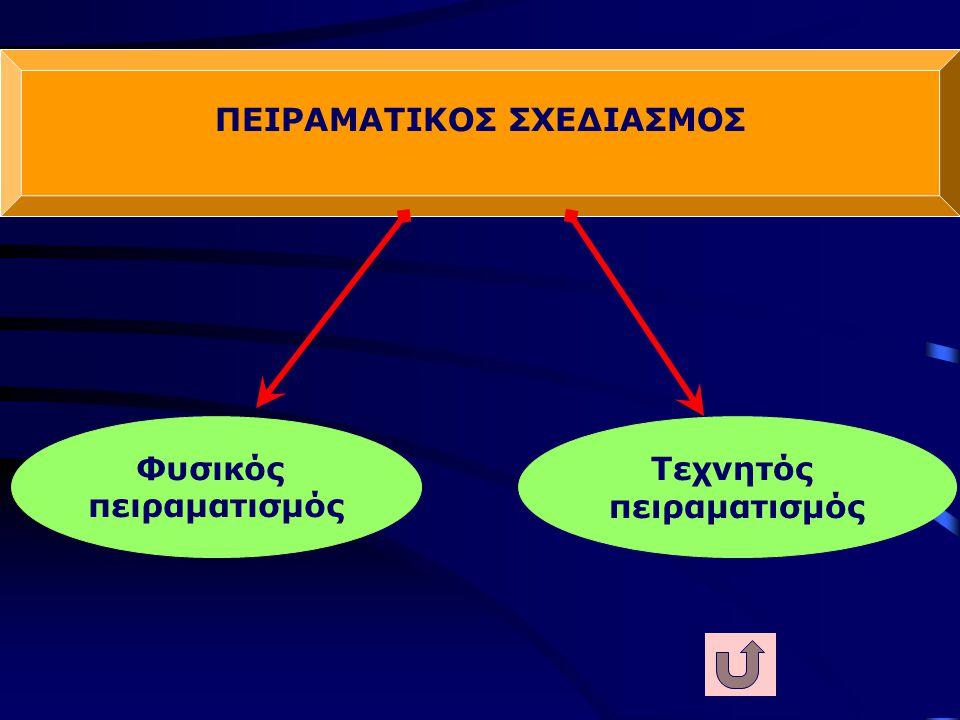 ΠΕΙΡΑΜΑΤΙΚΟΣ ΣΧΕΔΙΑΣΜΟΣ