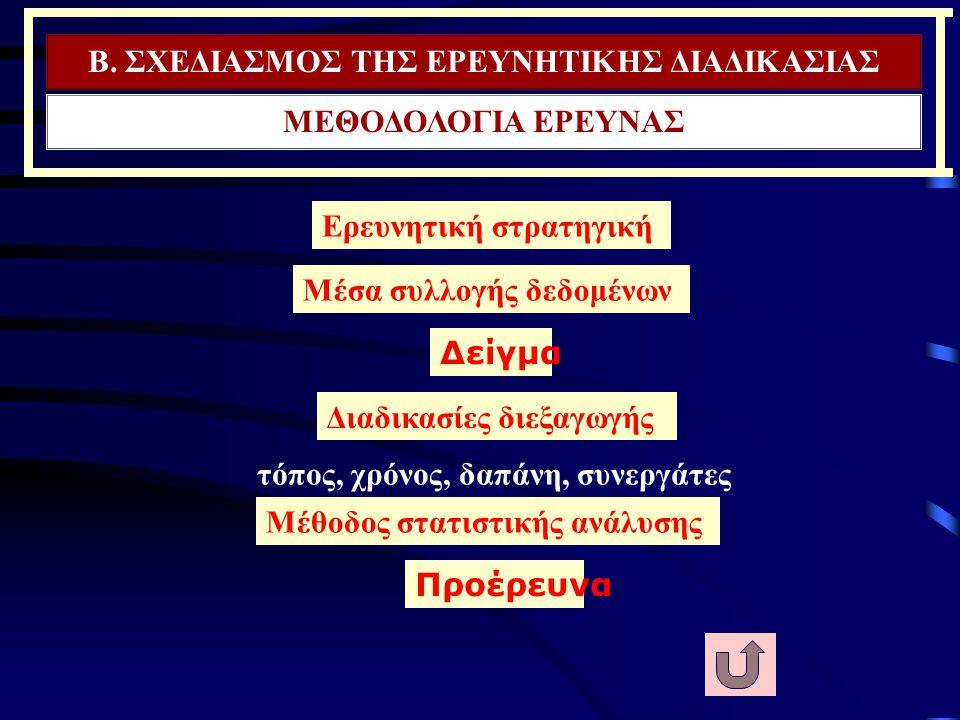 Β. ΣΧΕΔΙΑΣΜΟΣ ΤΗΣ ΕΡΕΥΝΗΤΙΚΗΣ ΔΙΑΔΙΚΑΣΙΑΣ
