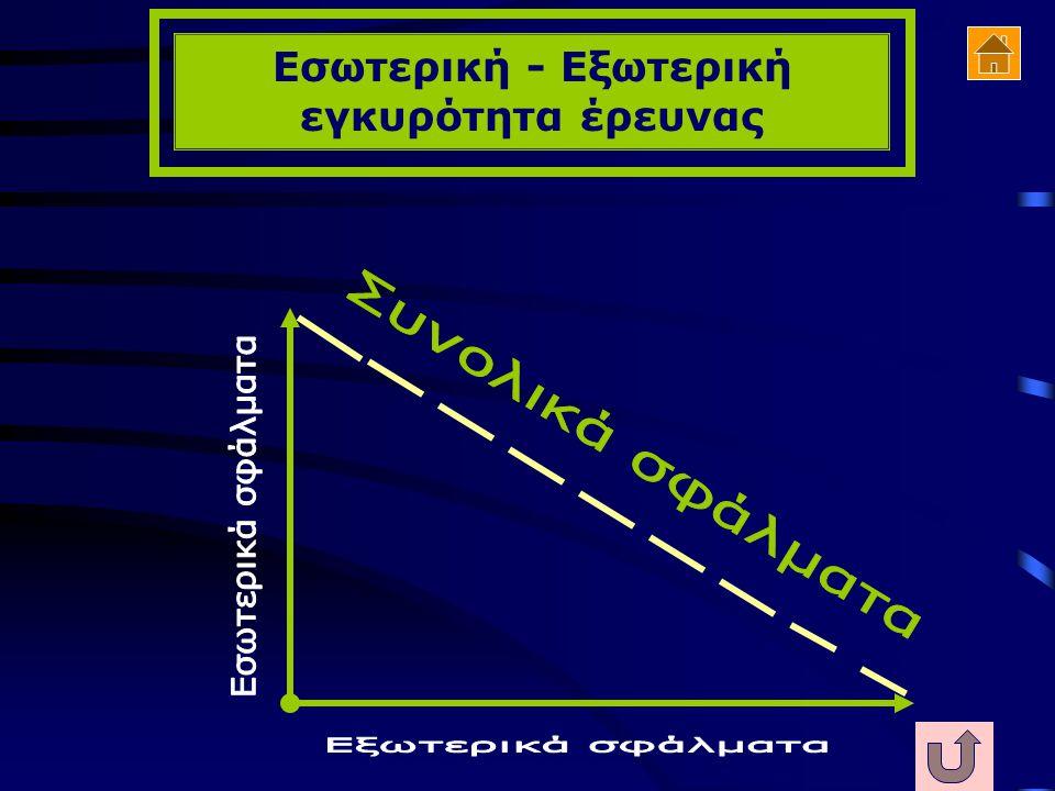 Εσωτερική - Εξωτερική εγκυρότητα έρευνας