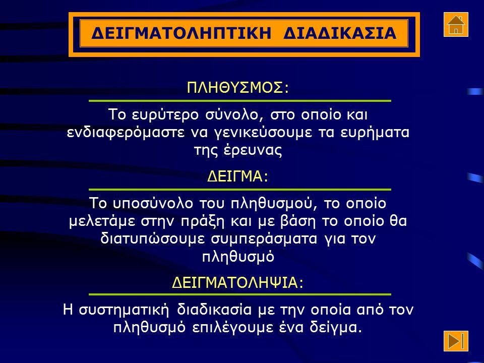 ΔΕΙΓΜΑΤΟΛΗΠΤΙΚΗ ΔΙΑΔΙΚΑΣΙΑ