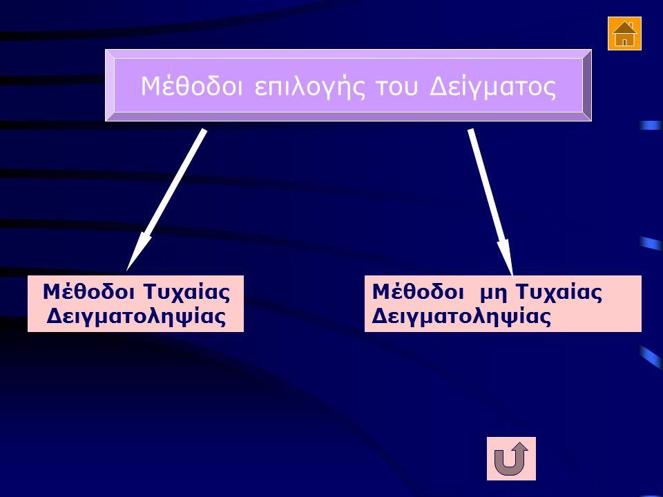 Μέθοδοι Τυχαίας Δειγματοληψίας
