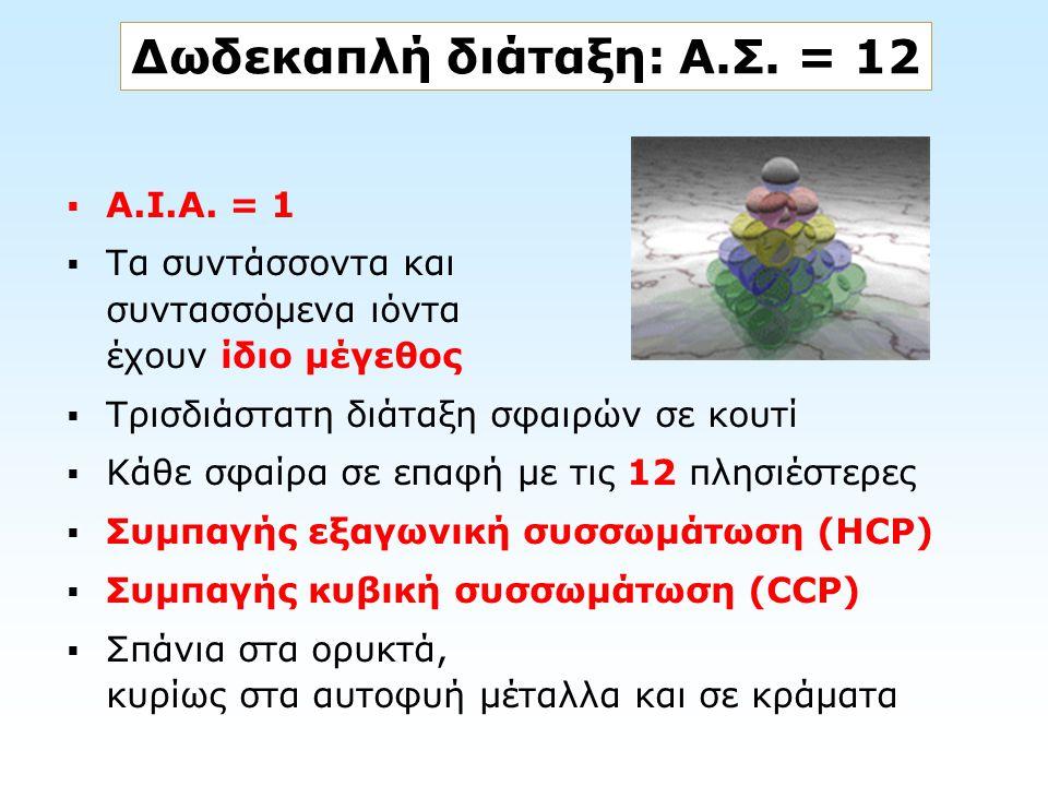 Δωδεκαπλή διάταξη: Α.Σ. = 12