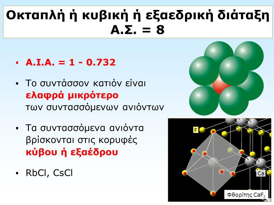 Οκταπλή ή κυβική ή εξαεδρική διάταξη Α.Σ. = 8