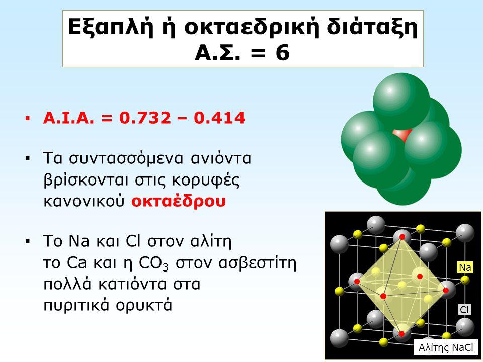 Εξαπλή ή οκταεδρική διάταξη Α.Σ. = 6
