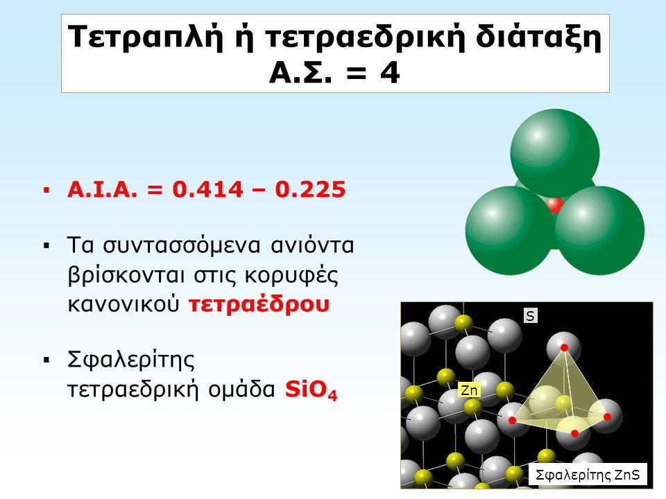 Τετραπλή ή τετραεδρική διάταξη Α.Σ. = 4