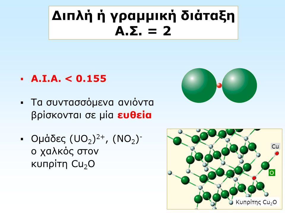 Διπλή ή γραμμική διάταξη Α.Σ. = 2