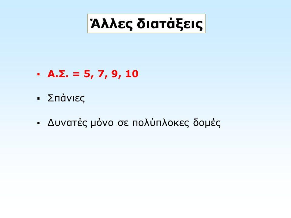 Άλλες διατάξεις Α.Σ. = 5, 7, 9, 10 Σπάνιες