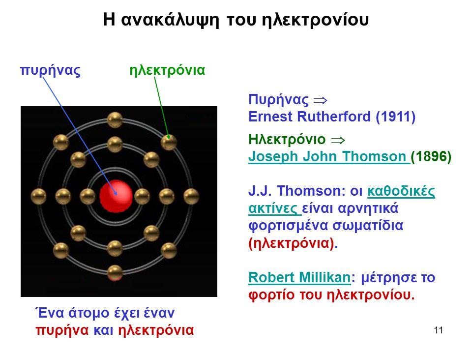 Η ανακάλυψη του ηλεκτρονίου