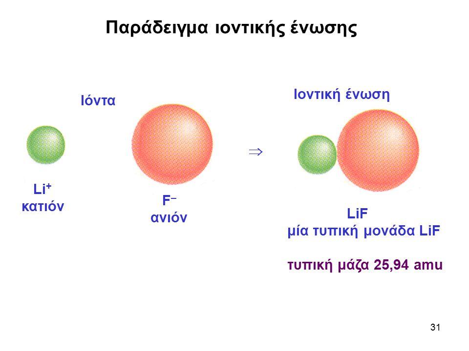 Παράδειγμα ιοντικής ένωσης