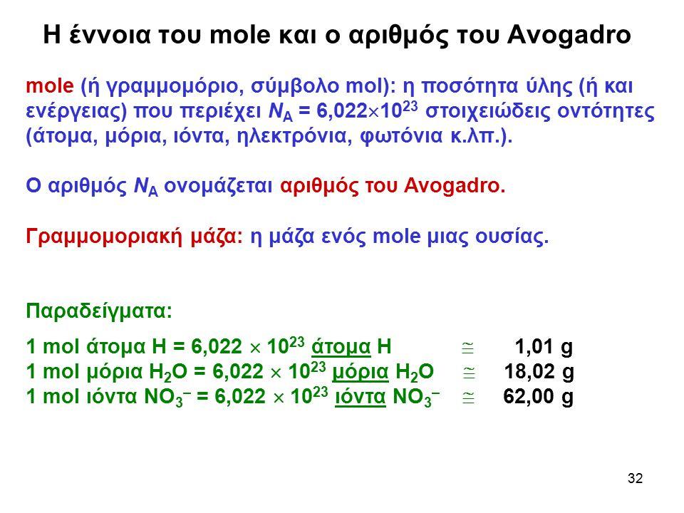 Η έννοια του mole και ο αριθμός του Avogadro