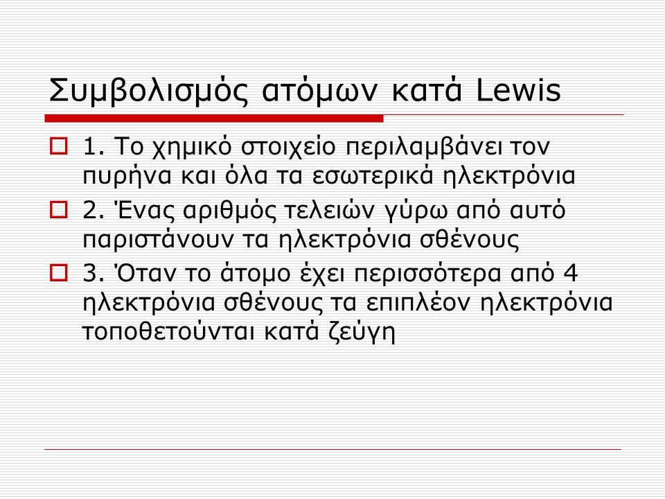 Συμβολισμός ατόμων κατά Lewis
