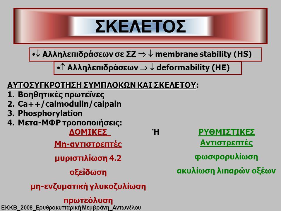 μη-ενζυματική γλυκοζυλίωση ακυλίωση λιπαρών οξέων