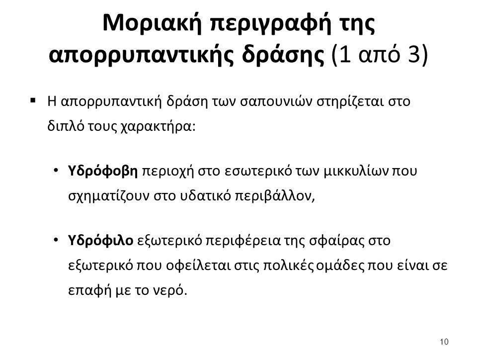 Μοριακή περιγραφή της απορρυπαντικής δράσης (2 από 3)