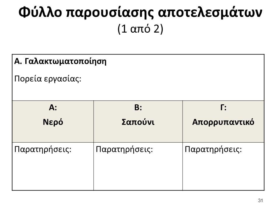 Φύλλο παρουσίασης αποτελεσμάτων (2 από 2)