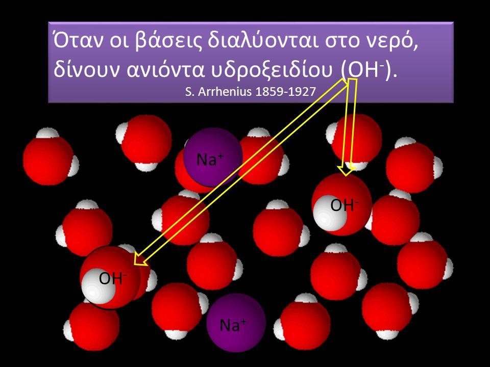 Μη ξεχνάμε και τα μόρια του νερού…