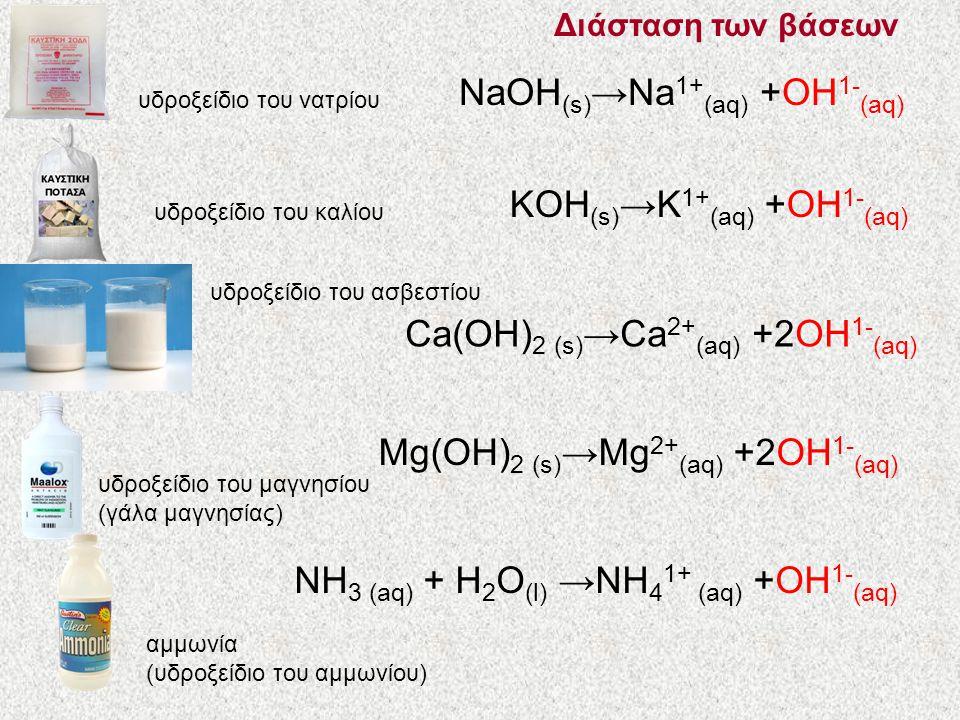 NaOH(s)→Na1+(aq) +OH1-(aq)