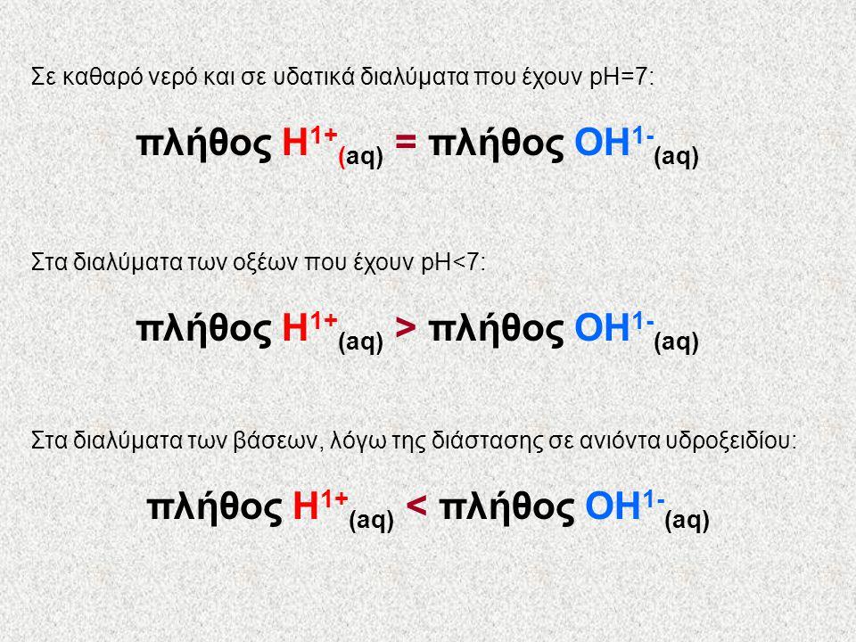 πλήθος Η1+(aq) = πλήθος ΟΗ1-(aq)
