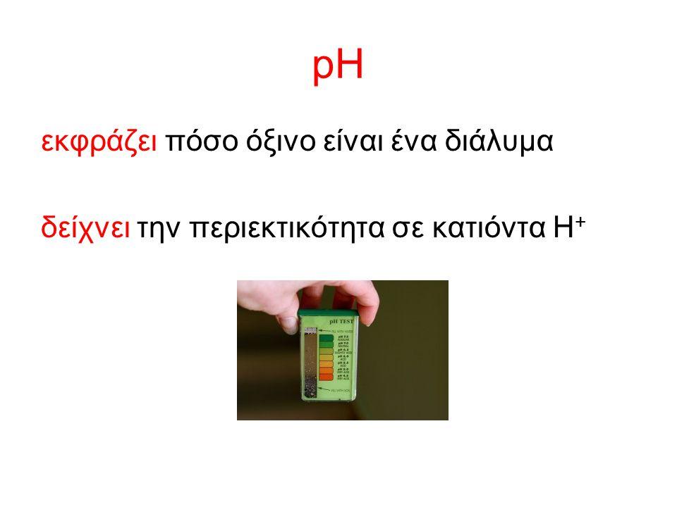 pH εκφράζει πόσο όξινο είναι ένα διάλυμα