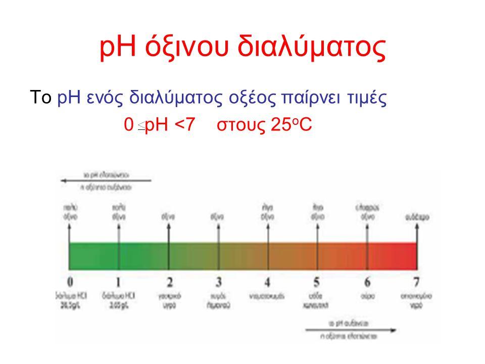 pH όξινου διαλύματος Το pH ενός διαλύματος οξέος παίρνει τιμές