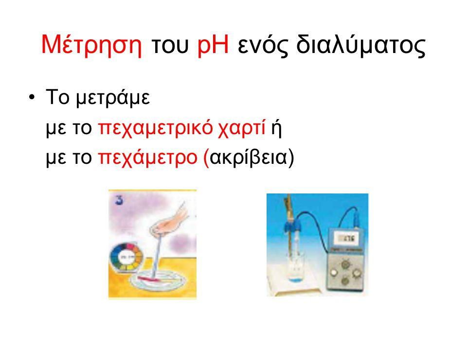 Μέτρηση του pH ενός διαλύματος