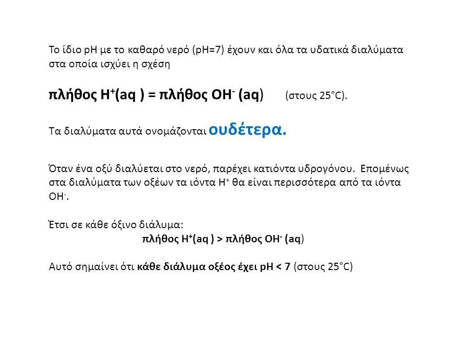 πλήθος Η+(aq ) = πλήθος ΟΗ- (aq) (στους 25°C).