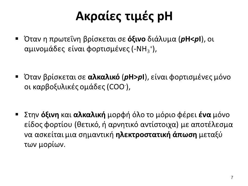 Ενδιάμεσο pH: Ισοηλεκτρικό σημείο πρωτεϊνών