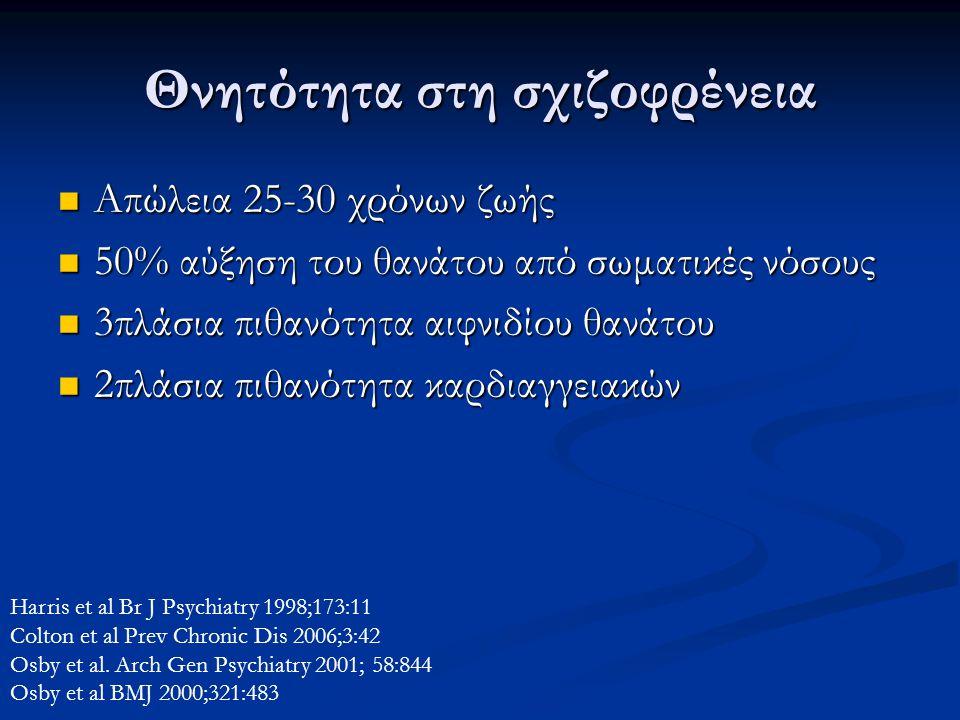 Θνητότητα στη σχιζοφρένεια