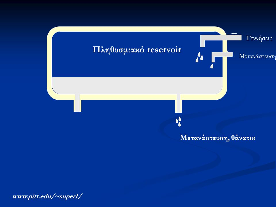 Πληθυσμιακό reservoir