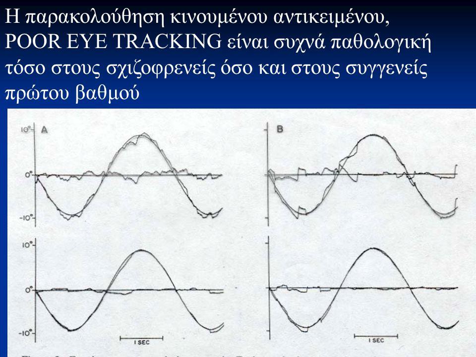 Η παρακολούθηση κινουμένου αντικειμένου, POOR EYE TRACKING είναι συχνά παθολογική τόσο στους σχιζοφρενείς όσο και στους συγγενείς πρώτου βαθμού