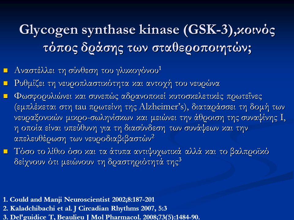 Glycogen synthase kinase (GSK-3),κοινός τόπος δράσης των σταθεροποιητών;