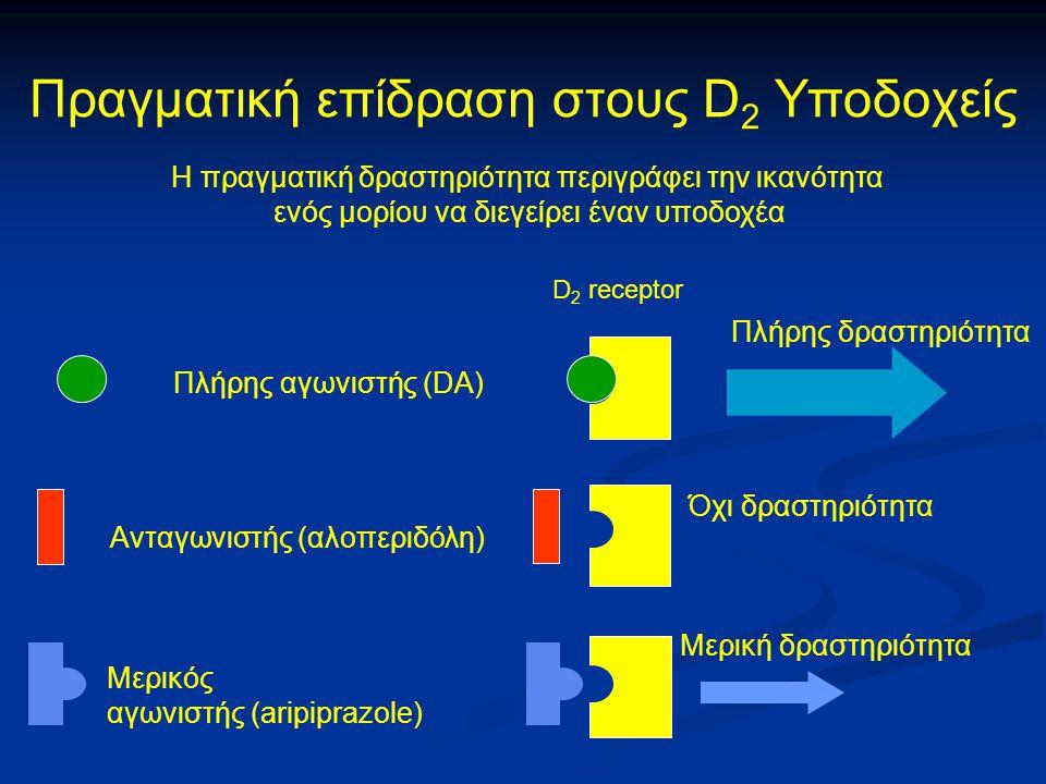 Πραγματική επίδραση στους D2 Υποδοχείς