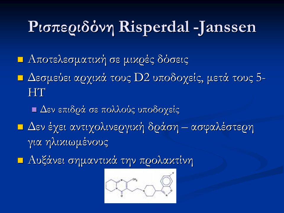 Ρισπεριδόνη Risperdal -Janssen